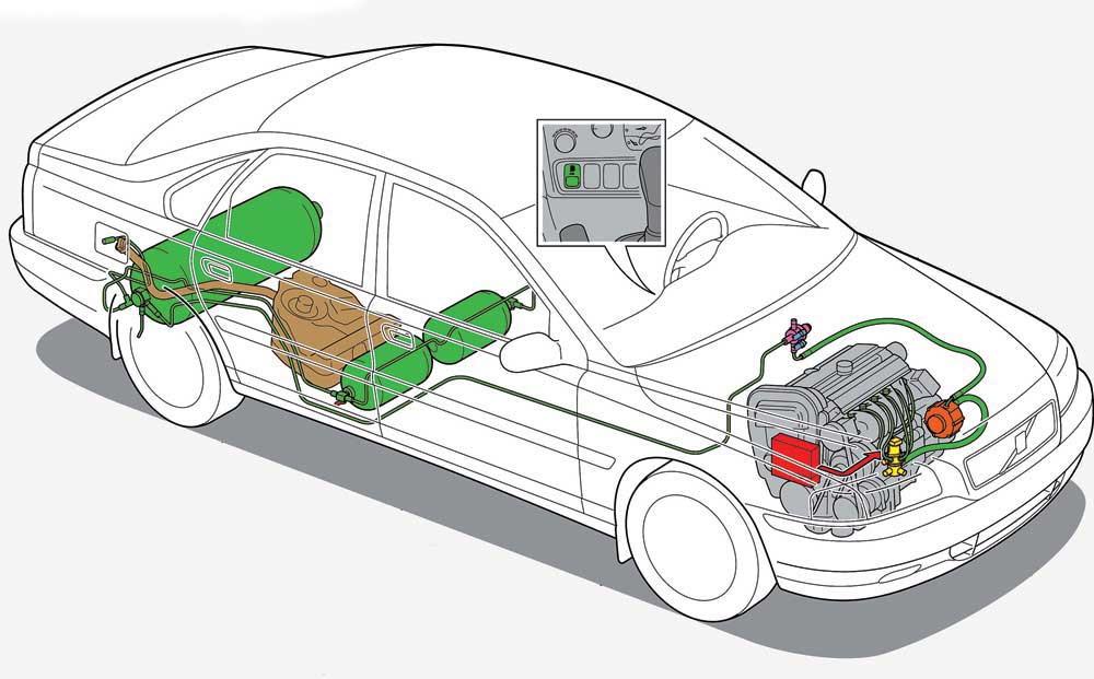 Отзывы об автомобилях с фотографиями и видео: читайте